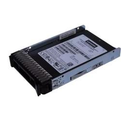 NVIDIA Quadro P1000 4 GB [4...