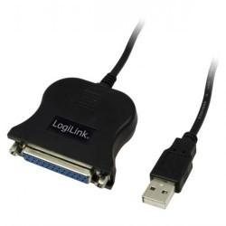 Seduta e schienale stampati...